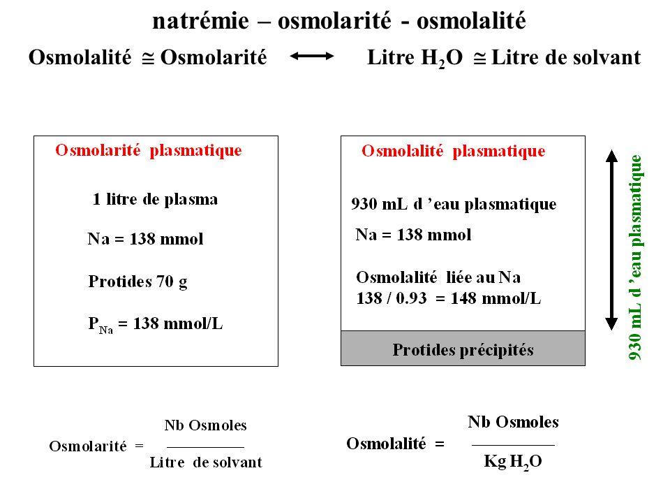 natrémie – osmolarité - osmolalité