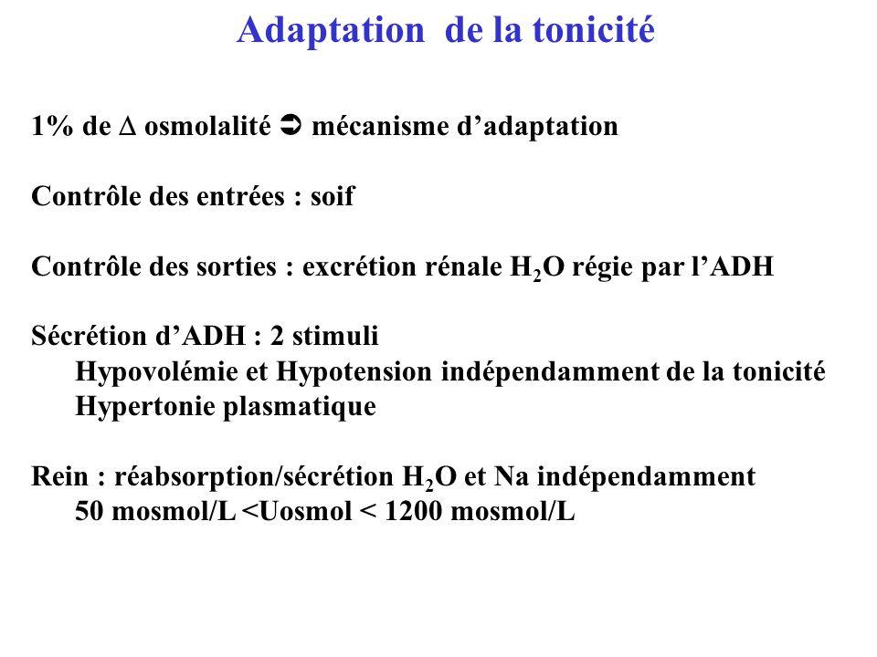 Adaptation de la tonicité