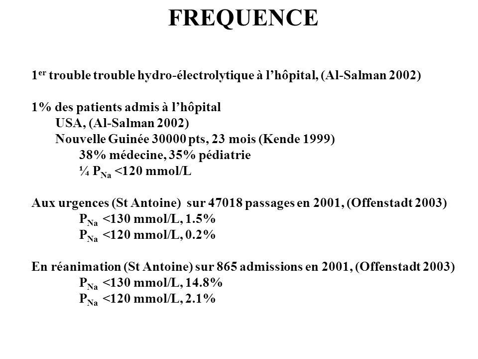 FREQUENCE 1er trouble trouble hydro-électrolytique à l'hôpital, (Al-Salman 2002) 1% des patients admis à l'hôpital.