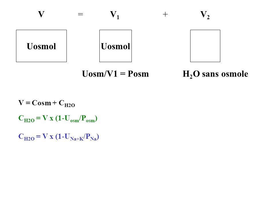 Uosm/V1 = Posm H2O sans osmole