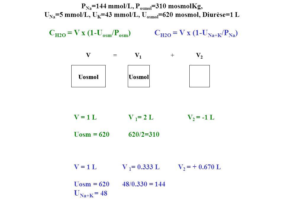 CH2O = V x (1-Uosm/Posm) UNa+K = 48 CH2O = V x (1-UNa+K/PNa)