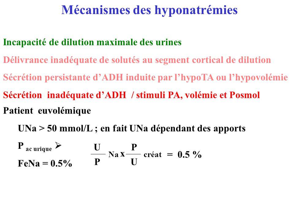 Mécanismes des hyponatrémies