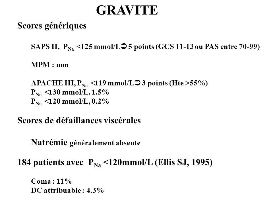 GRAVITE Scores génériques Scores de défaillances viscérales