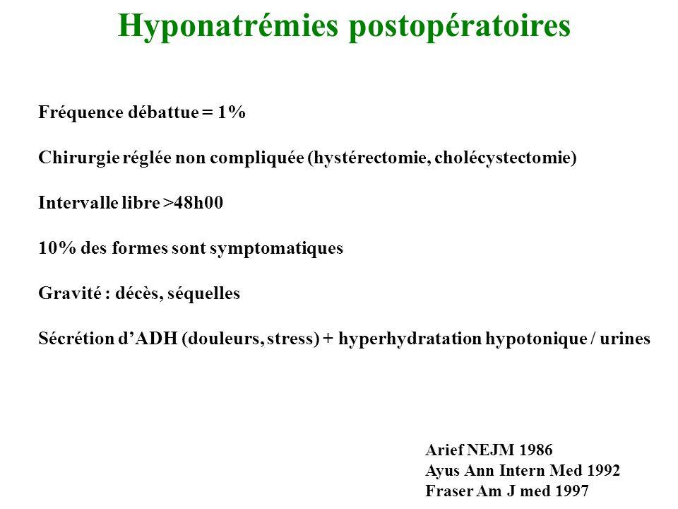 Hyponatrémies postopératoires
