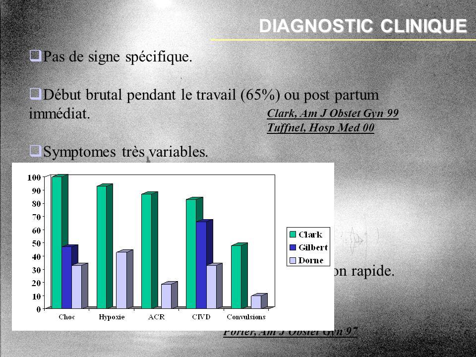 DIAGNOSTIC CLINIQUE Pas de signe spécifique.