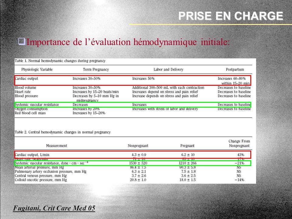 PRISE EN CHARGE Importance de l'évaluation hémodynamique initiale: