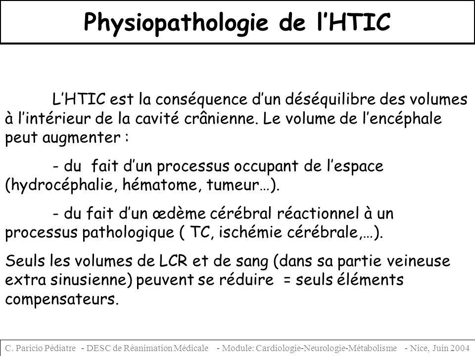 Physiopathologie de l'HTIC