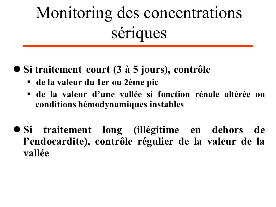 Monitoring des concentrations sériques