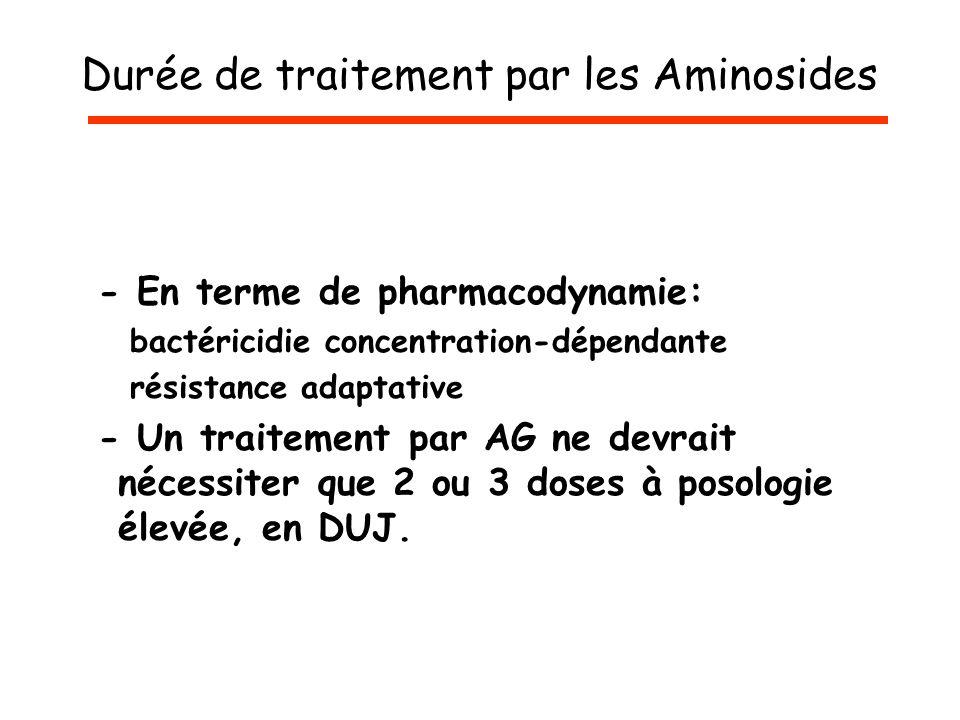 Durée de traitement par les Aminosides