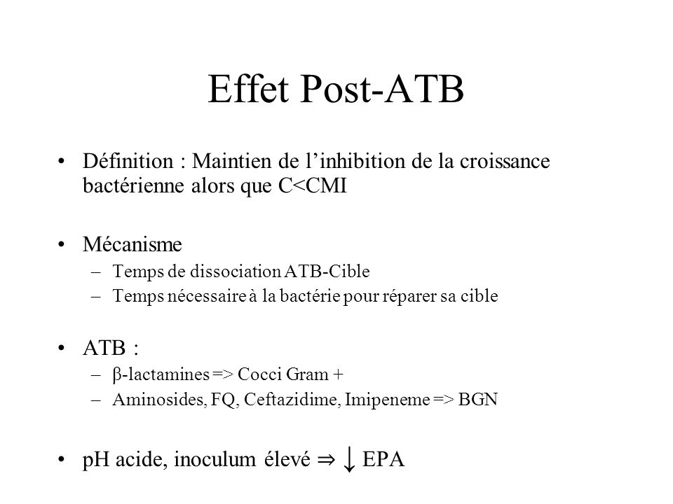 Effet Post-ATB Définition : Maintien de l'inhibition de la croissance bactérienne alors que C<CMI. Mécanisme.