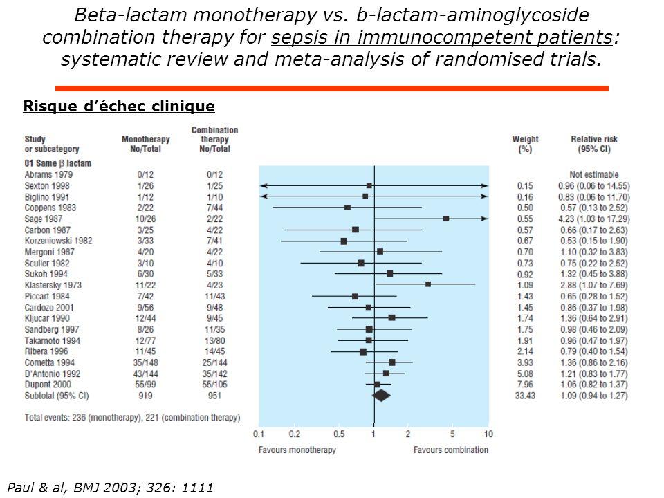 Beta-lactam monotherapy vs