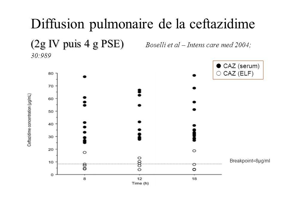 Diffusion pulmonaire de la ceftazidime (2g IV puis 4 g PSE)