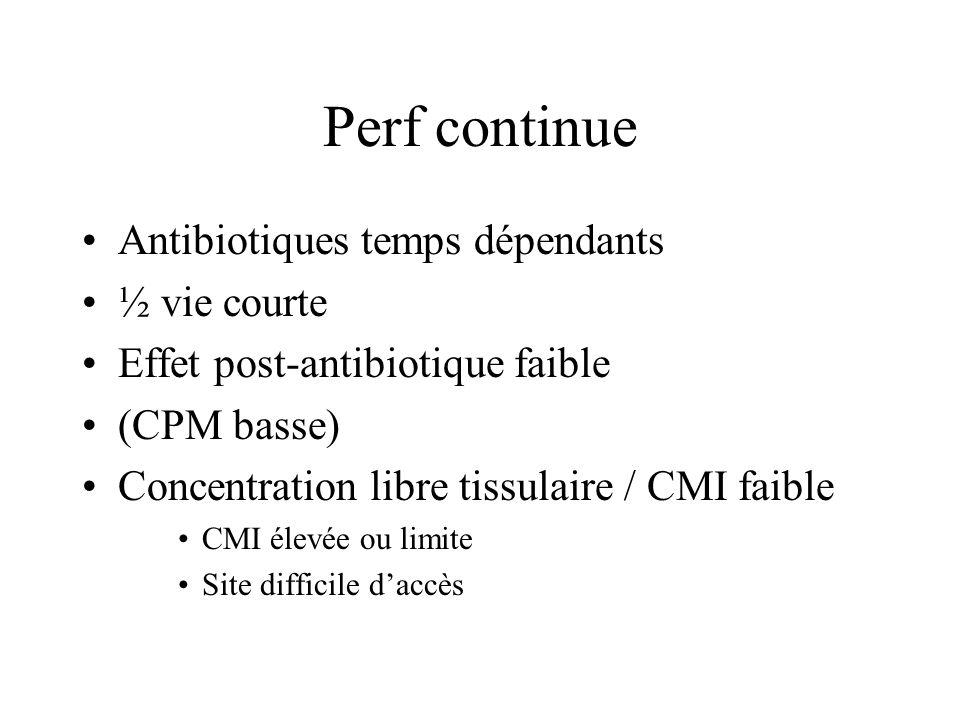Perf continue Antibiotiques temps dépendants ½ vie courte