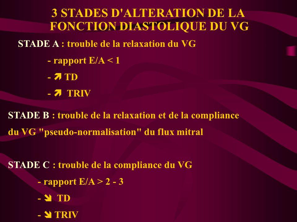 3 STADES D ALTERATION DE LA FONCTION DIASTOLIQUE DU VG