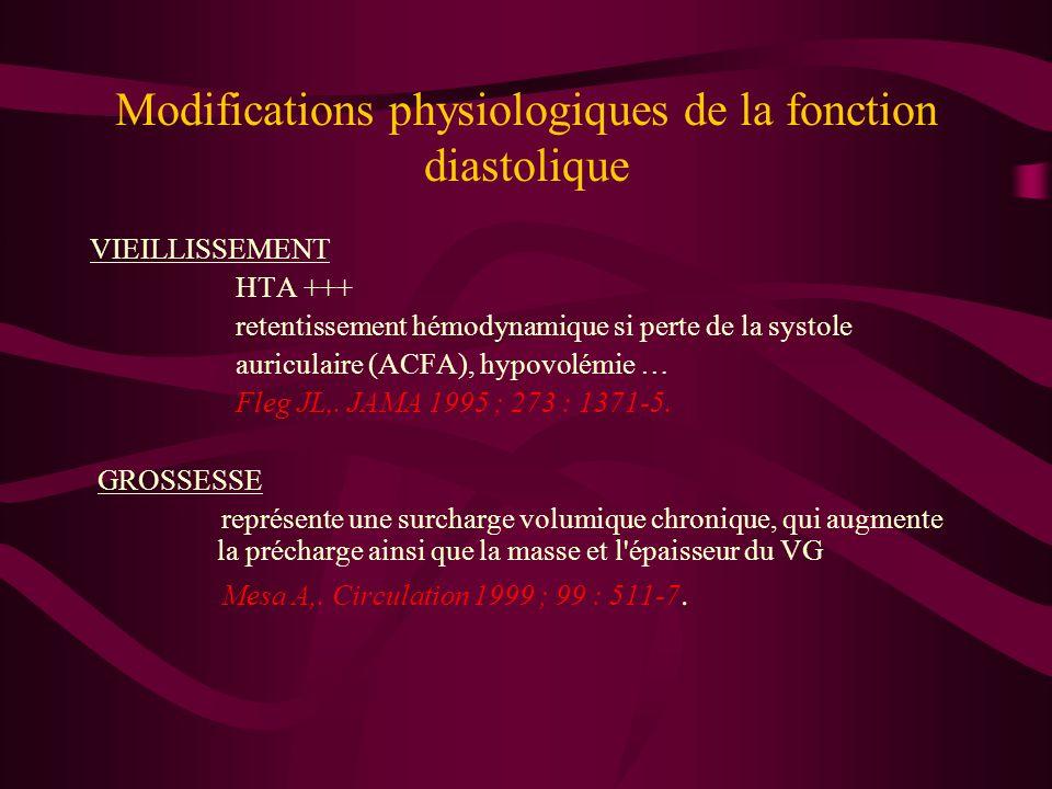 Modifications physiologiques de la fonction diastolique