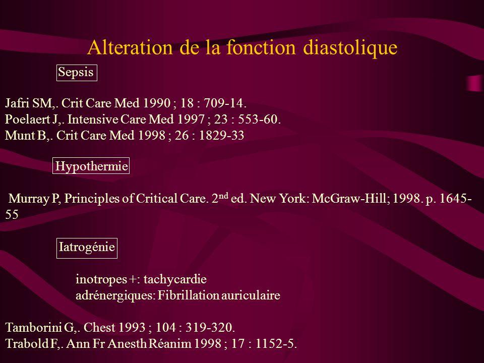 Alteration de la fonction diastolique