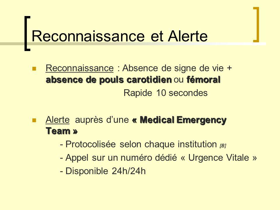 Reconnaissance et Alerte