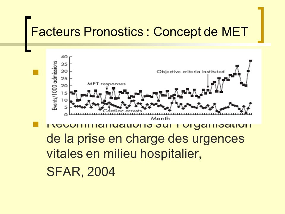 Facteurs Pronostics : Concept de MET