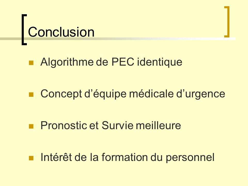 Conclusion Algorithme de PEC identique