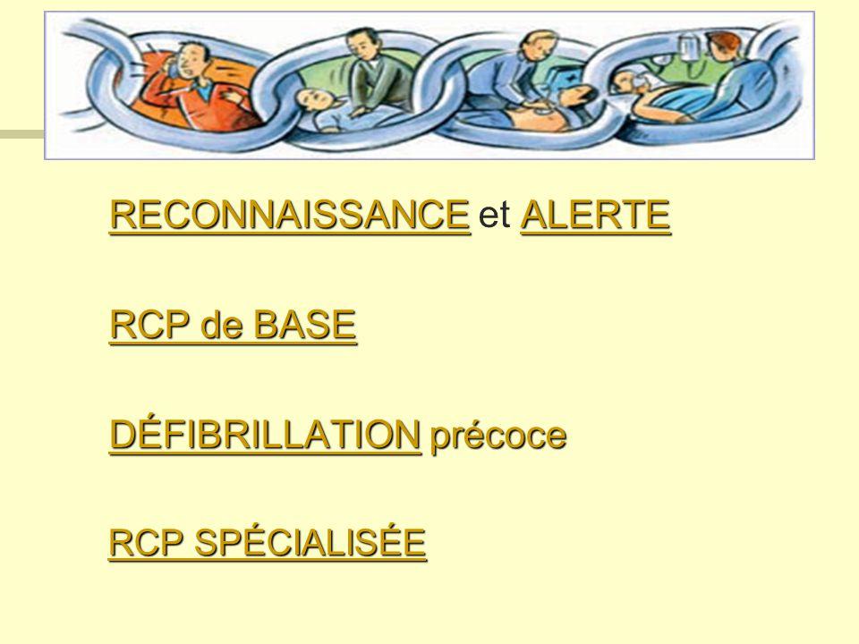 RECONNAISSANCE et ALERTE RCP de BASE DÉFIBRILLATION précoce