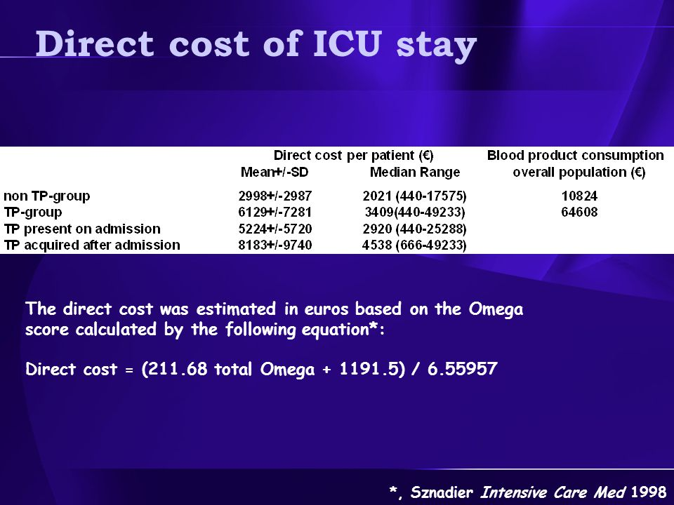 Direct cost of ICU stay The direct cost was estimated in euros based on the Omega score calculated by the following equation*: