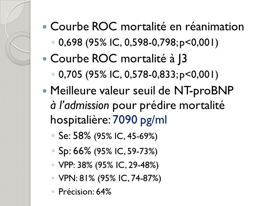 Courbe ROC mortalité en réanimation Courbe ROC mortalité à J3