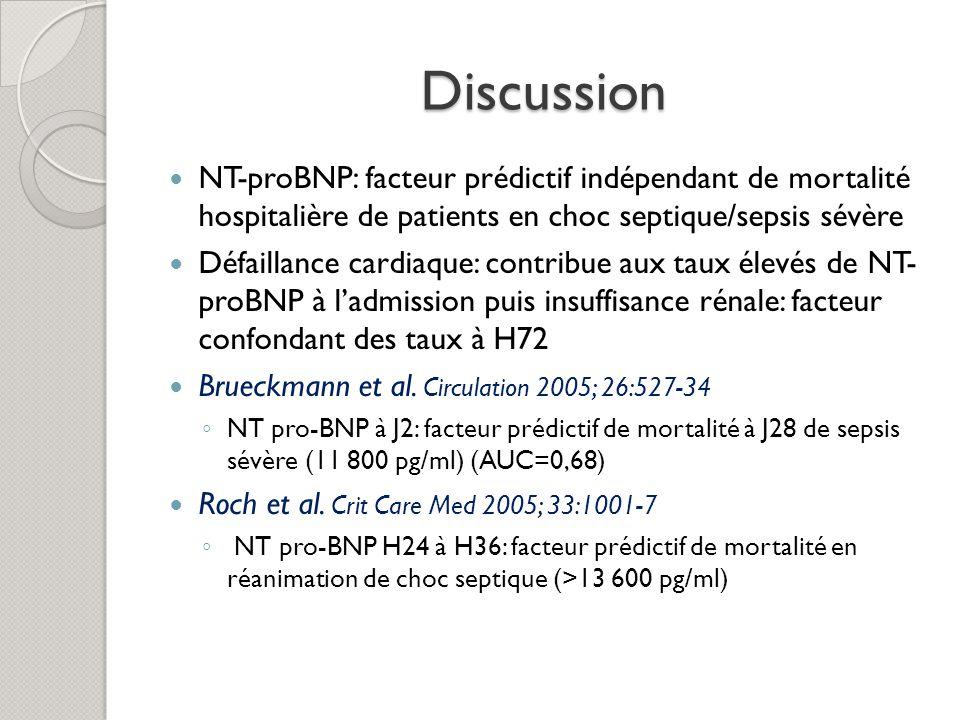 Discussion NT-proBNP: facteur prédictif indépendant de mortalité hospitalière de patients en choc septique/sepsis sévère.