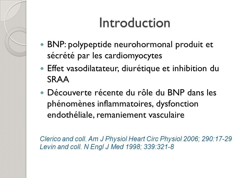 Introduction BNP: polypeptide neurohormonal produit et sécrété par les cardiomyocytes. Effet vasodilatateur, diurétique et inhibition du SRAA.