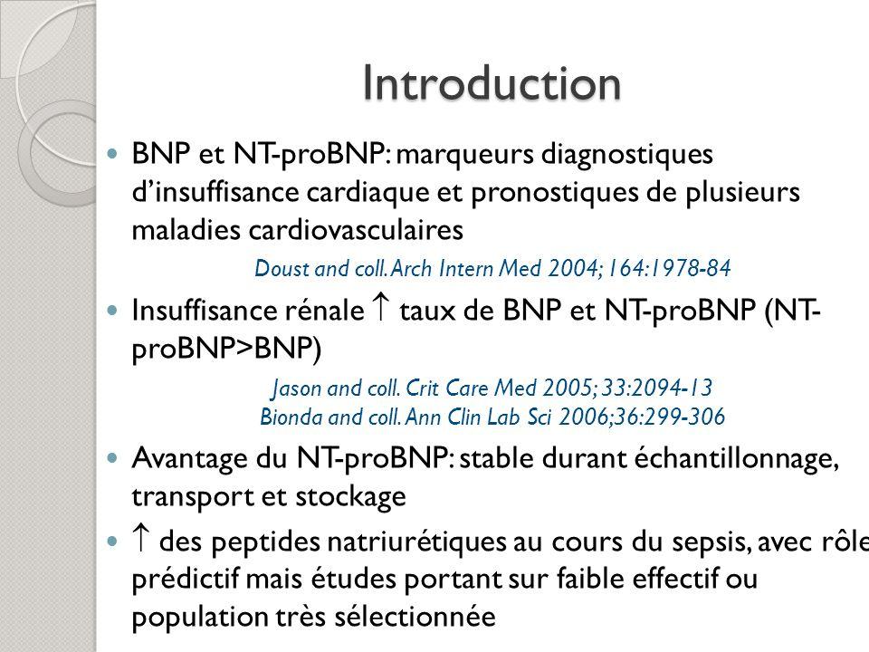 Introduction BNP et NT-proBNP: marqueurs diagnostiques d'insuffisance cardiaque et pronostiques de plusieurs maladies cardiovasculaires.