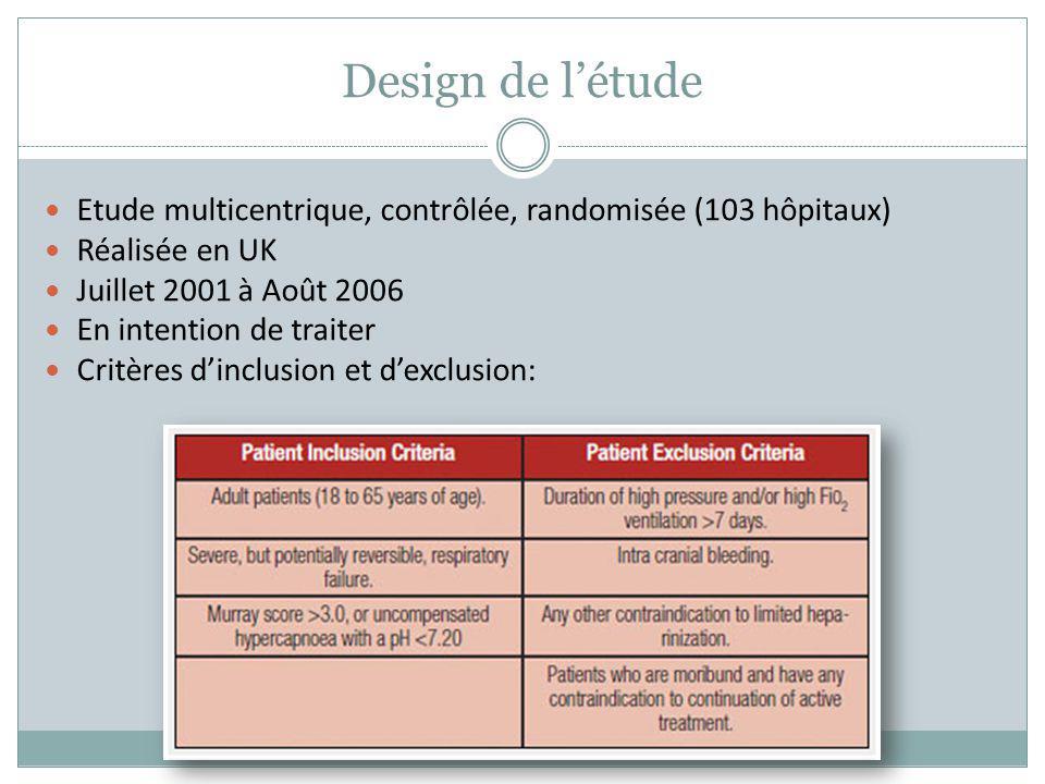Design de l'étude Etude multicentrique, contrôlée, randomisée (103 hôpitaux) Réalisée en UK. Juillet 2001 à Août 2006.