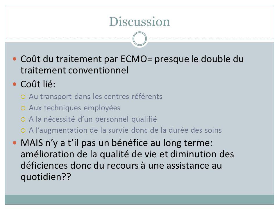Discussion Coût du traitement par ECMO= presque le double du traitement conventionnel. Coût lié: Au transport dans les centres référents.