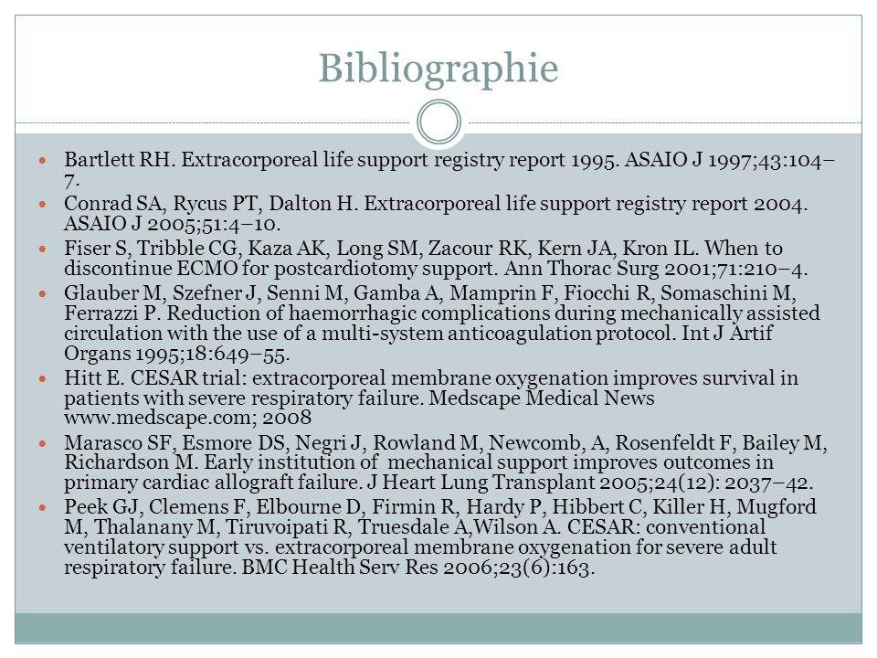 Bibliographie Bartlett RH. Extracorporeal life support registry report 1995. ASAIO J 1997;43:104–7.