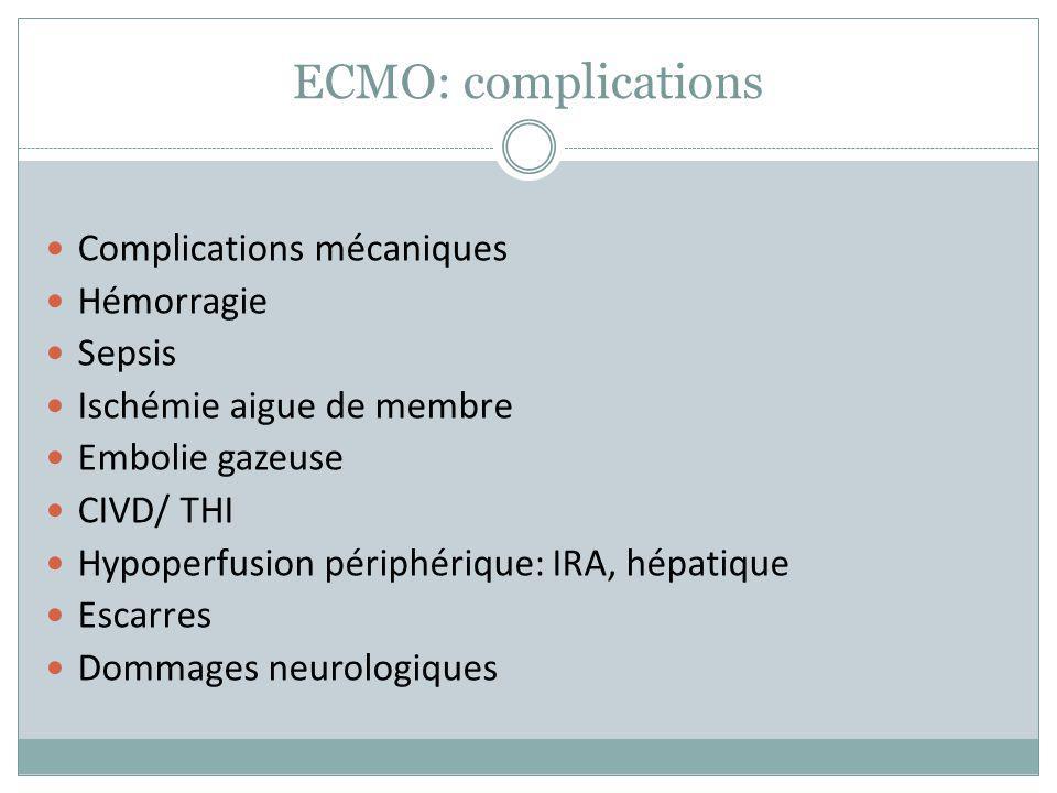 ECMO: complications Complications mécaniques Hémorragie Sepsis