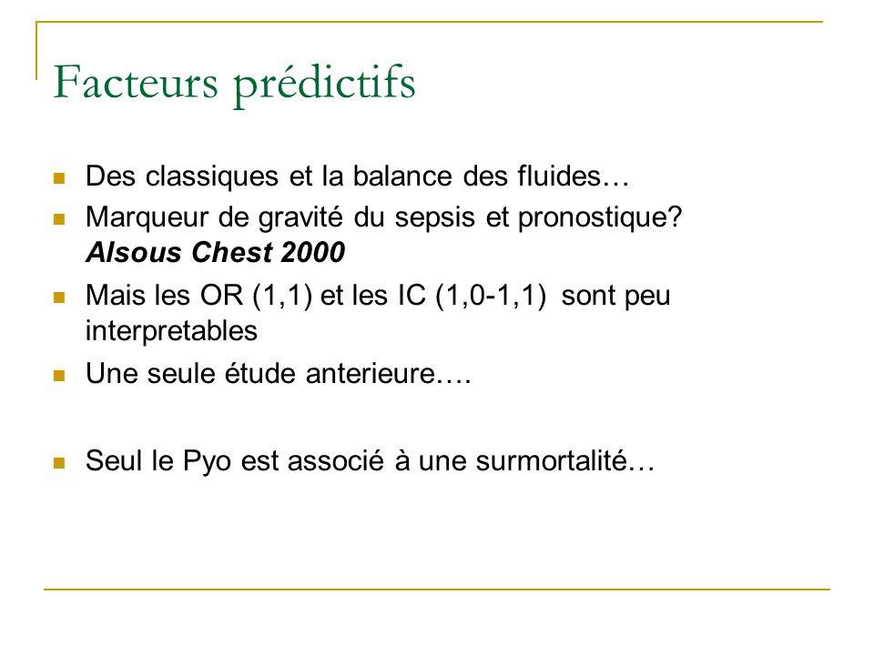 Facteurs prédictifs Des classiques et la balance des fluides…
