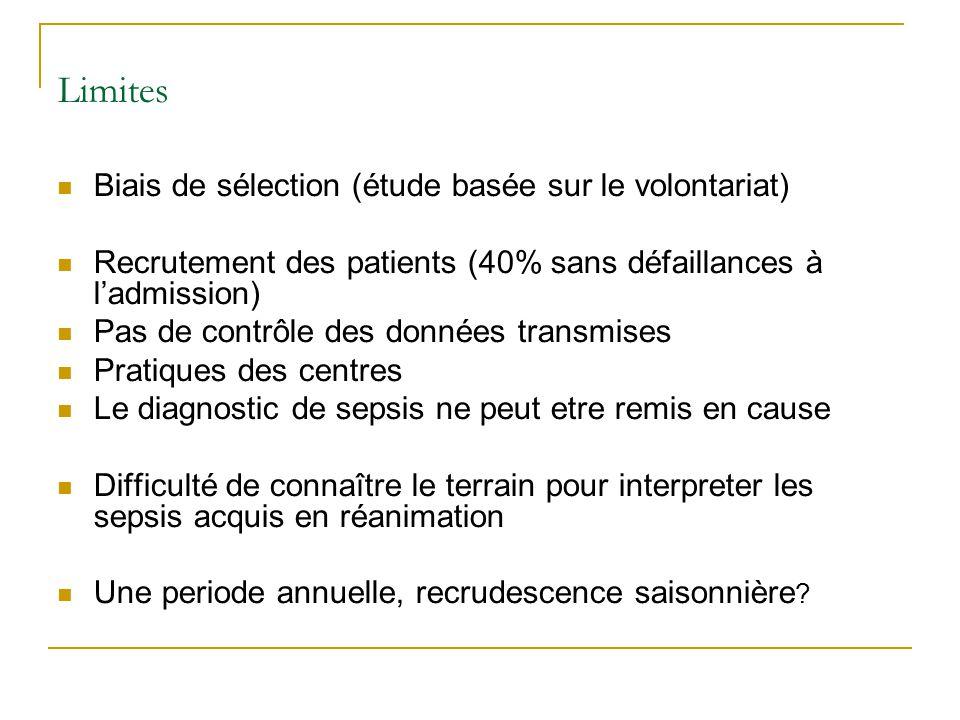 Limites Biais de sélection (étude basée sur le volontariat)