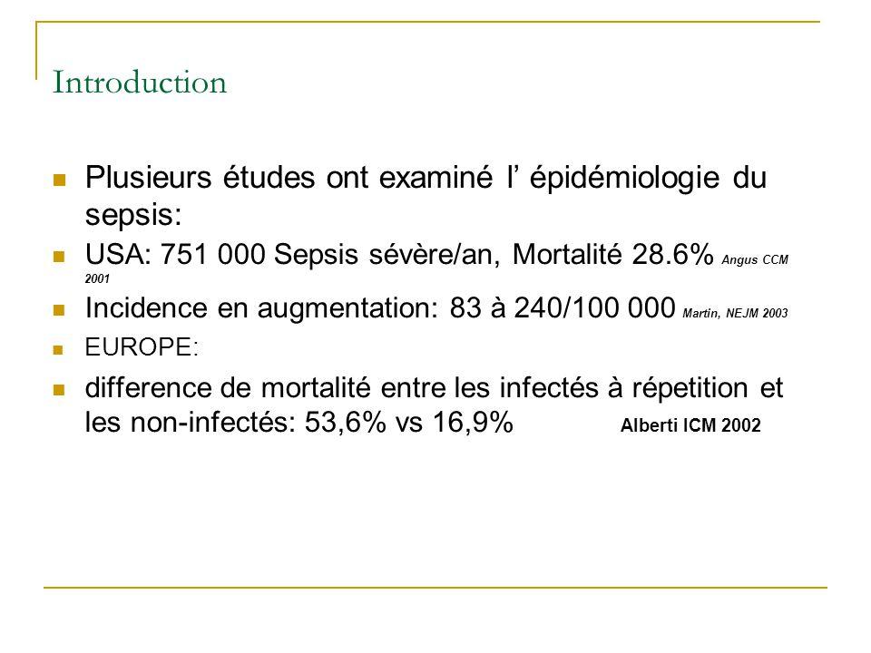 Introduction Plusieurs études ont examiné l' épidémiologie du sepsis: