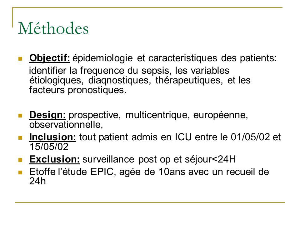 Méthodes Objectif: épidemiologie et caracteristiques des patients: