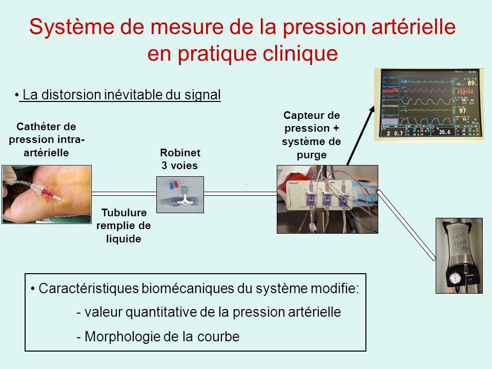 Système de mesure de la pression artérielle en pratique clinique