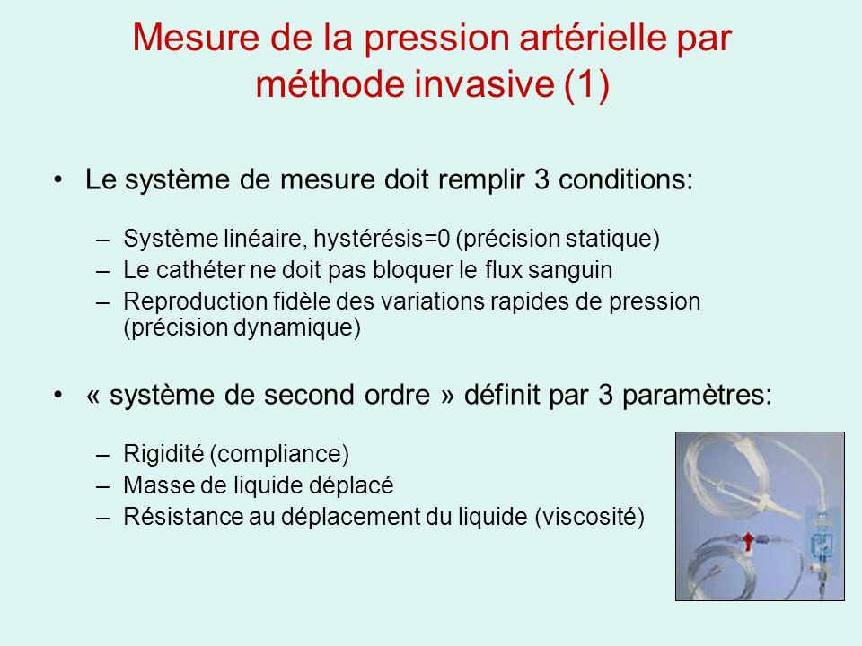 Mesure de la pression artérielle par méthode invasive (1)
