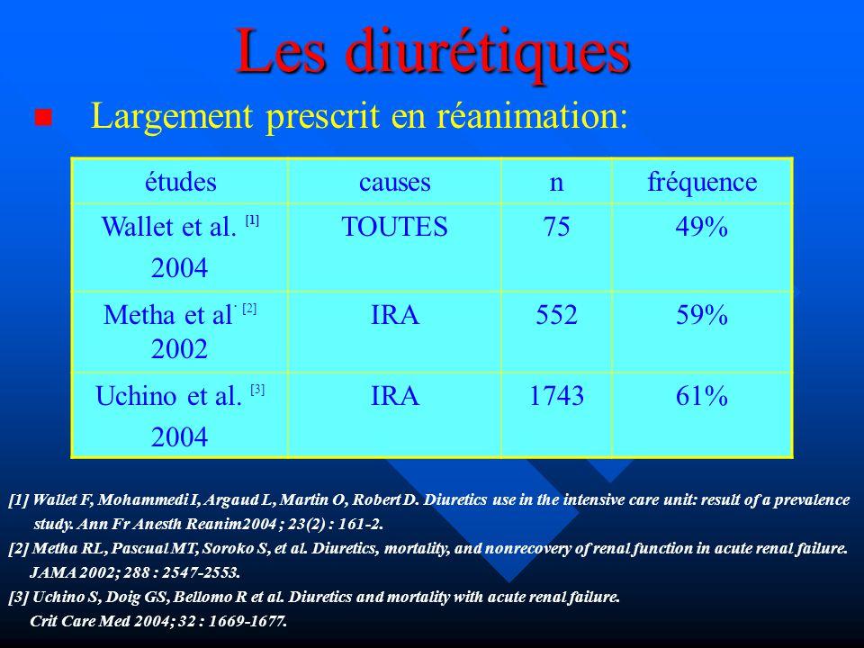 Les diurétiques Largement prescrit en réanimation: études causes n