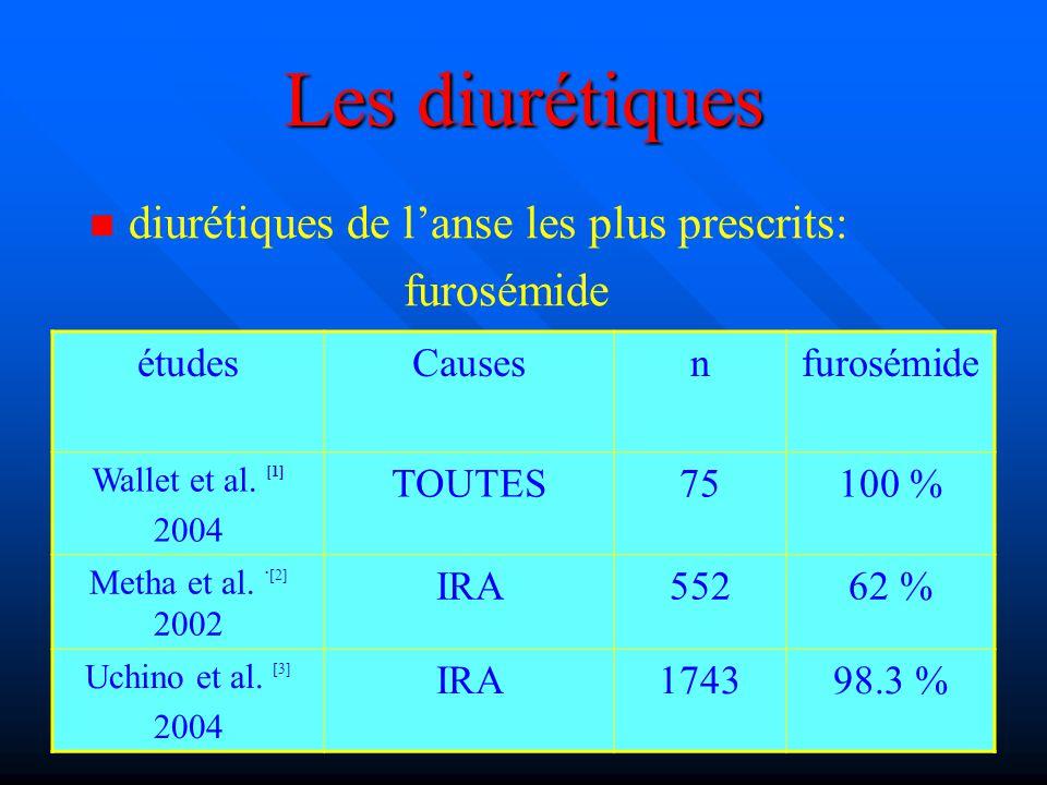 Les diurétiques diurétiques de l'anse les plus prescrits: furosémide
