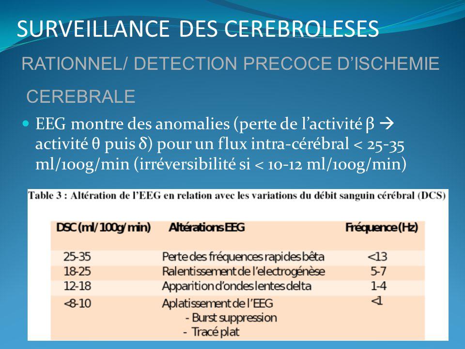 SURVEILLANCE DES CEREBROLESES