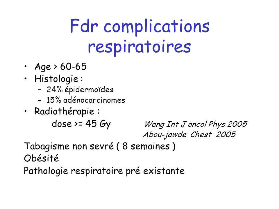Fdr complications respiratoires