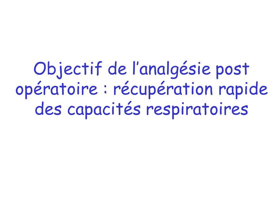 Objectif de l'analgésie post opératoire : récupération rapide des capacités respiratoires