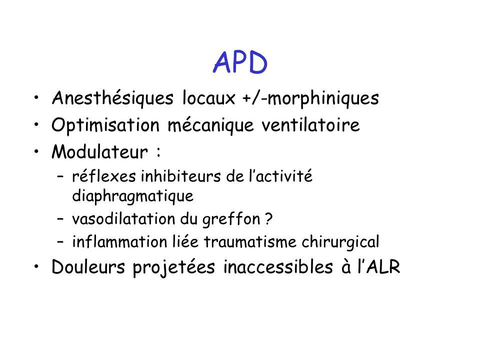 APD Anesthésiques locaux +/-morphiniques
