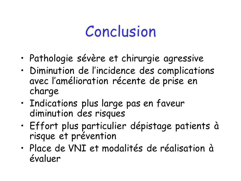 Conclusion Pathologie sévère et chirurgie agressive