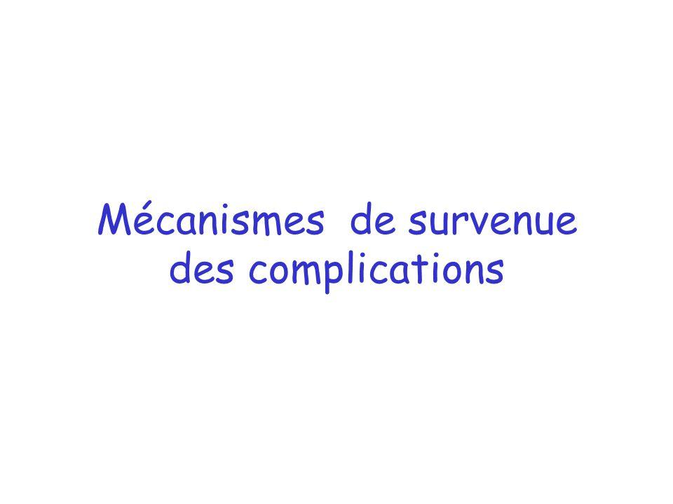Mécanismes de survenue des complications