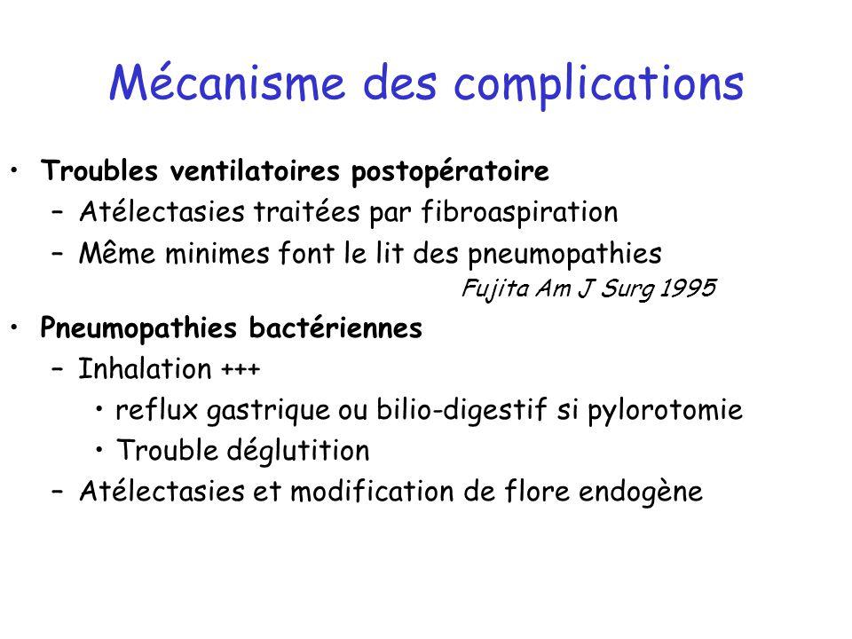 Mécanisme des complications
