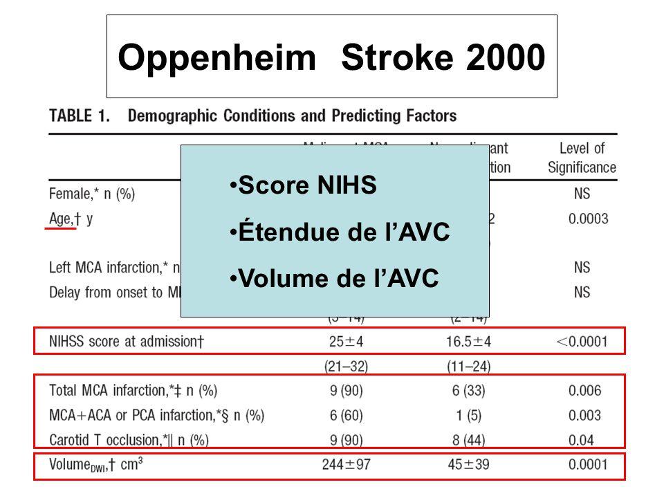 Oppenheim Stroke 2000 Score NIHS Étendue de l'AVC Volume de l'AVC