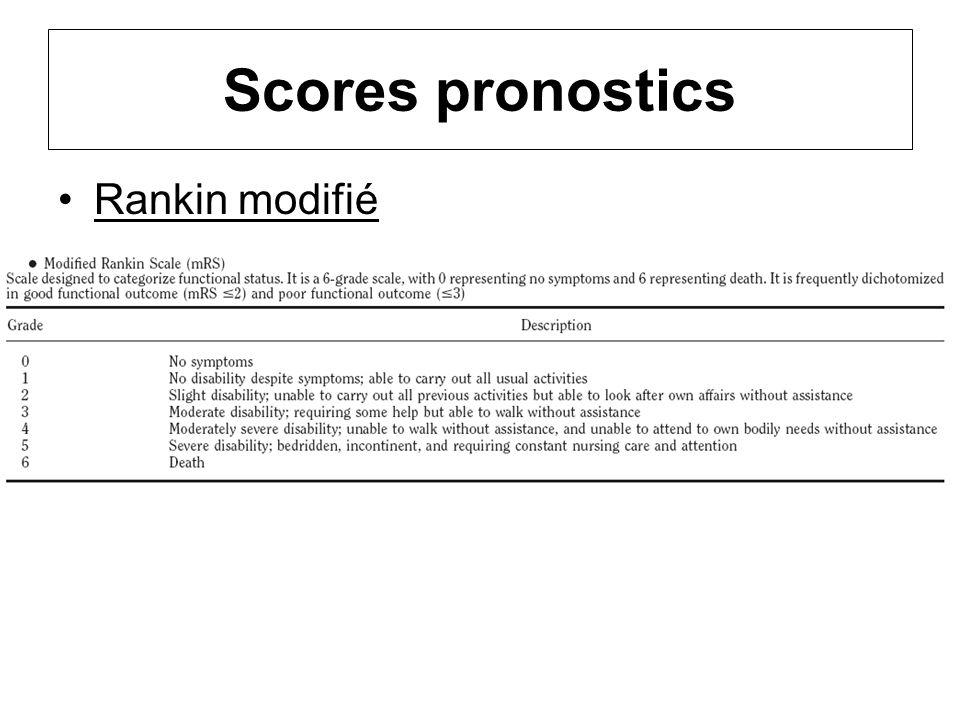 Scores pronostics Rankin modifié